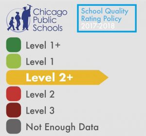 Chicago Public Schools' School Quality Rating Policy screenshot